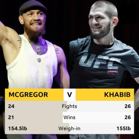 mcgregor vs khabib UFC Fight
